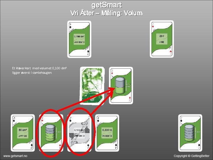 get. Smart Vri Åtter – Måling: Volum Et kløverkort med volumet 0, 100 dm³