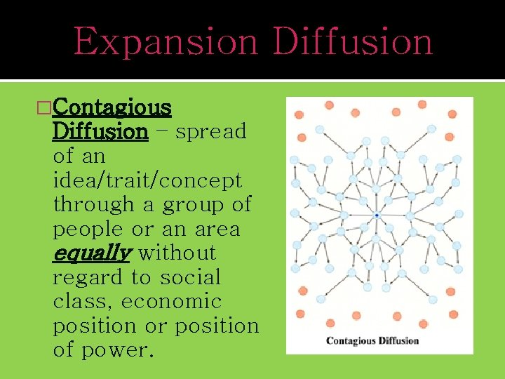 Expansion Diffusion �Contagious Diffusion – spread of an idea/trait/concept through a group of people