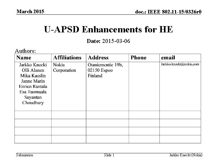 March 2015 doc. : IEEE 802. 11 -15/0326 r 0 U-APSD Enhancements for HE