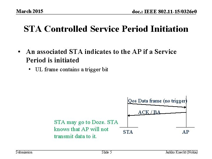 March 2015 doc. : IEEE 802. 11 -15/0326 r 0 STA Controlled Service Period