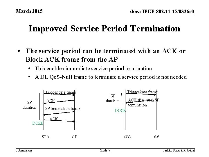 March 2015 doc. : IEEE 802. 11 -15/0326 r 0 Improved Service Period Termination