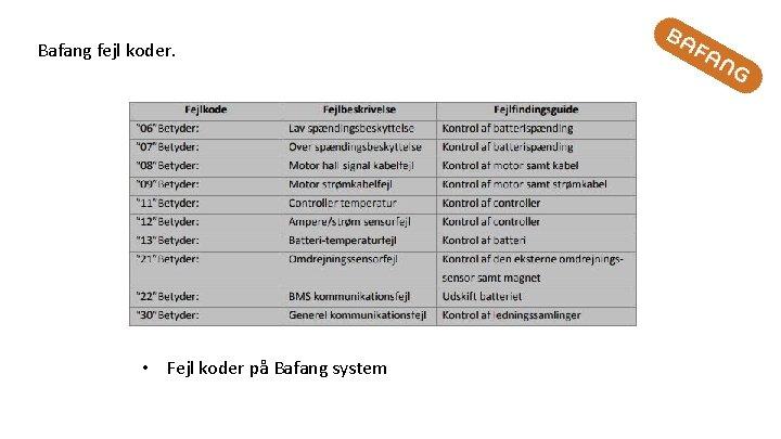Bafang fejl koder. • Fejl koder på Bafang system