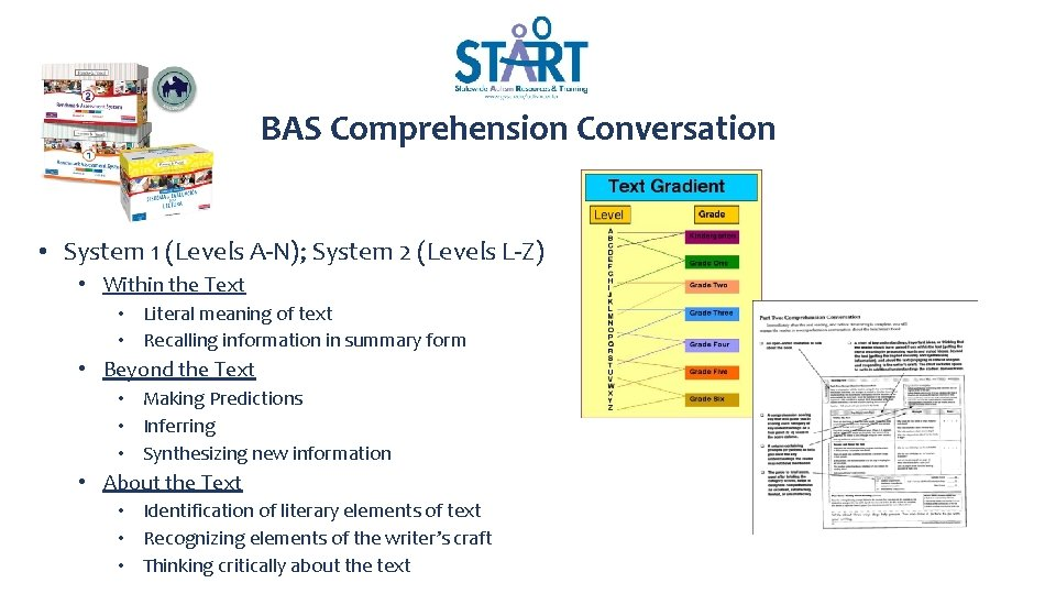 BAS Comprehension Conversation • System 1 (Levels A-N); System 2 (Levels L-Z) • Within