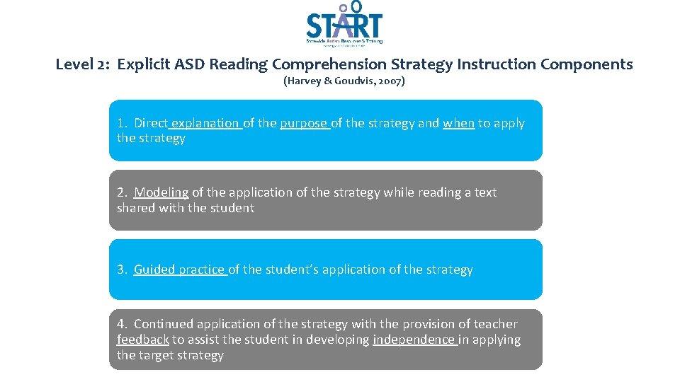 Level 2: Explicit ASD Reading Comprehension Strategy Instruction Components (Harvey & Goudvis, 2007) 1.