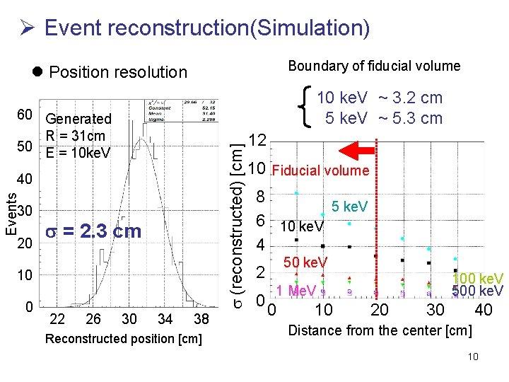 Ø Event reconstruction(Simulation) Boundary of fiducial volume l Position resolution 10 ke. V ~