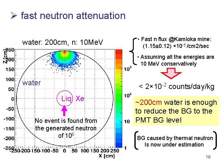 Ø fast neutron attenuation water: 200 cm, n: 10 Me. V • Fast n