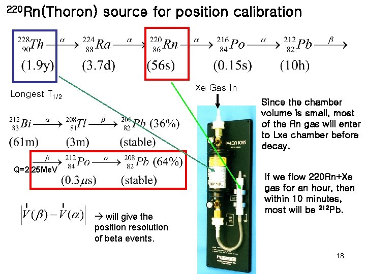 220 Rn(Thoron) source for position calibration Xe Gas In Longest T 1/2 Since the