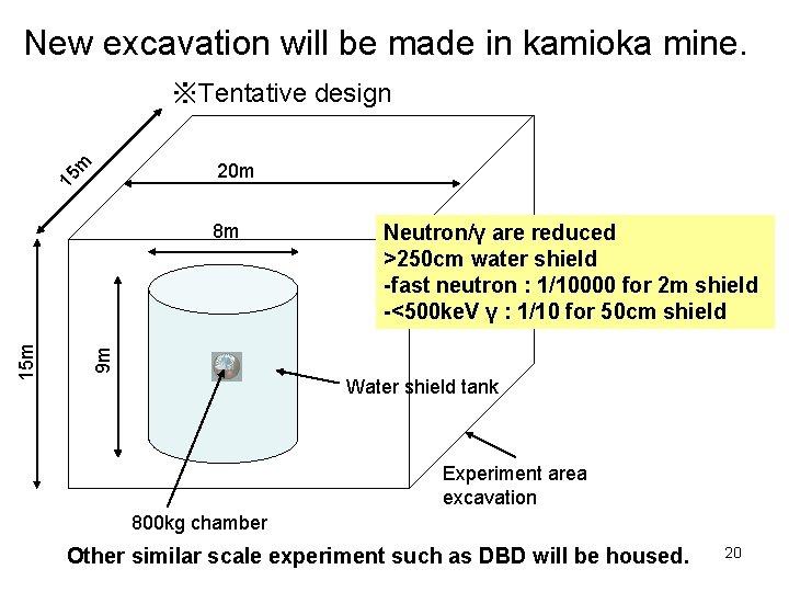 New excavation will be made in kamioka mine. ※Tentative design 15 m 20 m