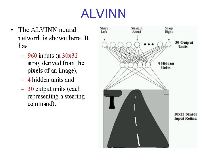 ALVINN • The ALVINN neural network is shown here. It has – 960 inputs