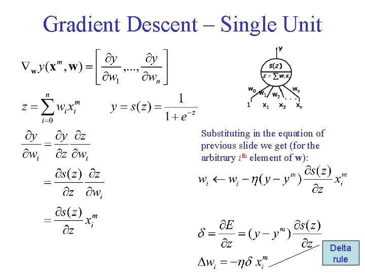 Gradient Descent – Single Unit Substituting in the equation of previous slide we get