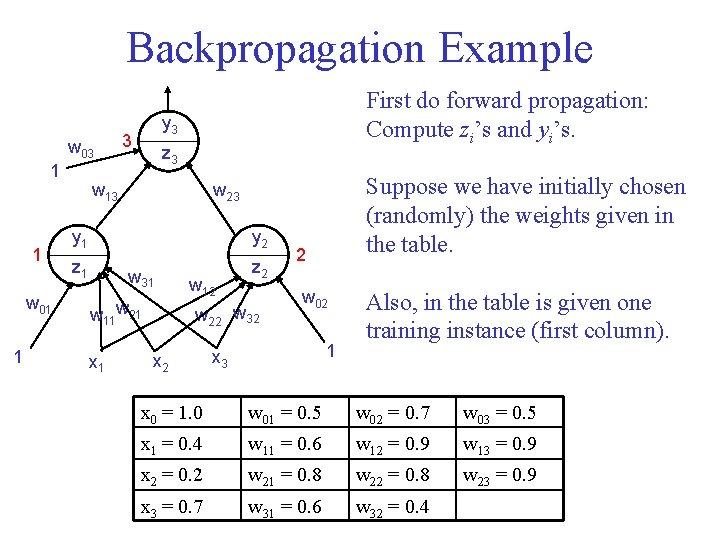 Backpropagation Example w 03 1 1 w 01 1 First do forward propagation: Compute