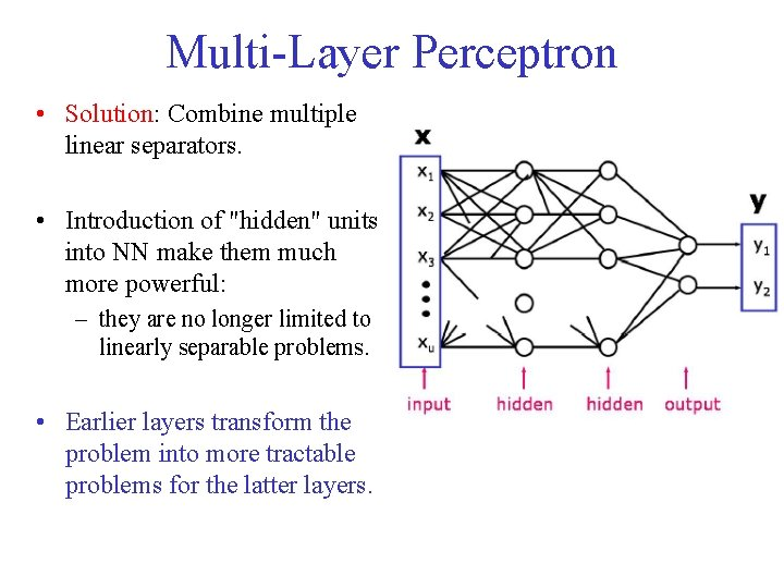 "Multi-Layer Perceptron • Solution: Combine multiple linear separators. • Introduction of ""hidden"" units into"