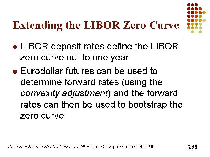 Extending the LIBOR Zero Curve l l LIBOR deposit rates define the LIBOR zero