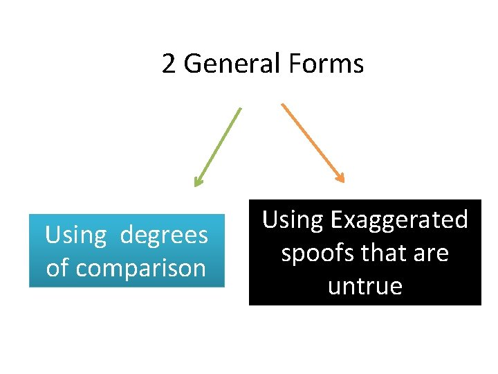 2 General Forms Using degrees of comparison Using Exaggerated spoofs that are untrue