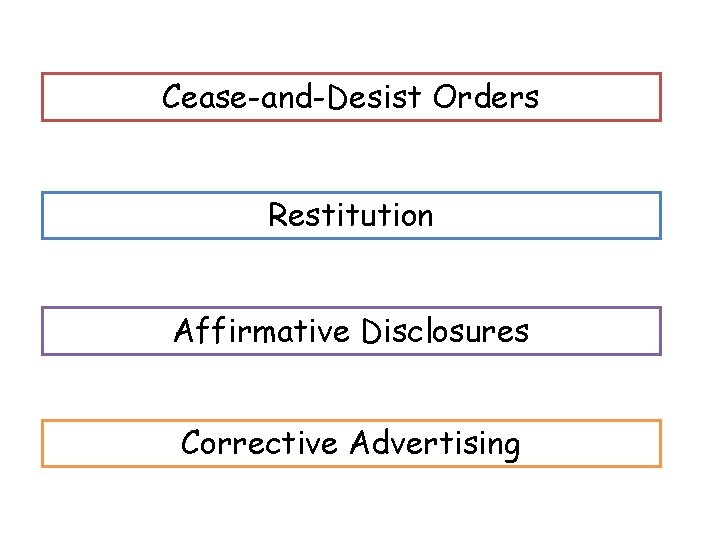 Cease-and-Desist Orders Restitution Affirmative Disclosures Corrective Advertising
