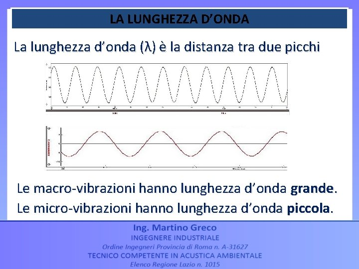 LA LUNGHEZZA D'ONDA La lunghezza d'onda (λ) è la distanza tra due picchi Le