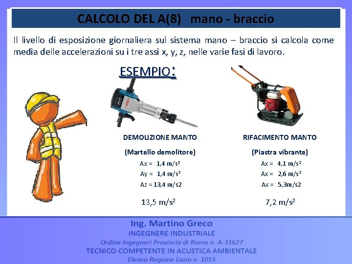 CALCOLO DEL A(8) mano - braccio Il livello di esposizione giornaliera sul sistema mano