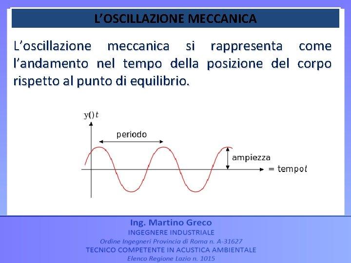 L'OSCILLAZIONE MECCANICA L'oscillazione meccanica si l'andamento nel tempo della rispetto al punto di equilibrio.