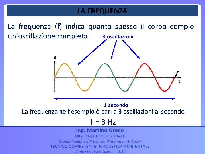 LA FREQUENZA La frequenza (f) indica quanto spesso il corpo compie un'oscillazione completa. La