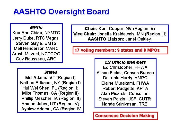 AASHTO Oversight Board MPOs Kuo-Ann Chiao, NYMTC Jerry Duke, RTC Vegas Steven Gayle, BMTS