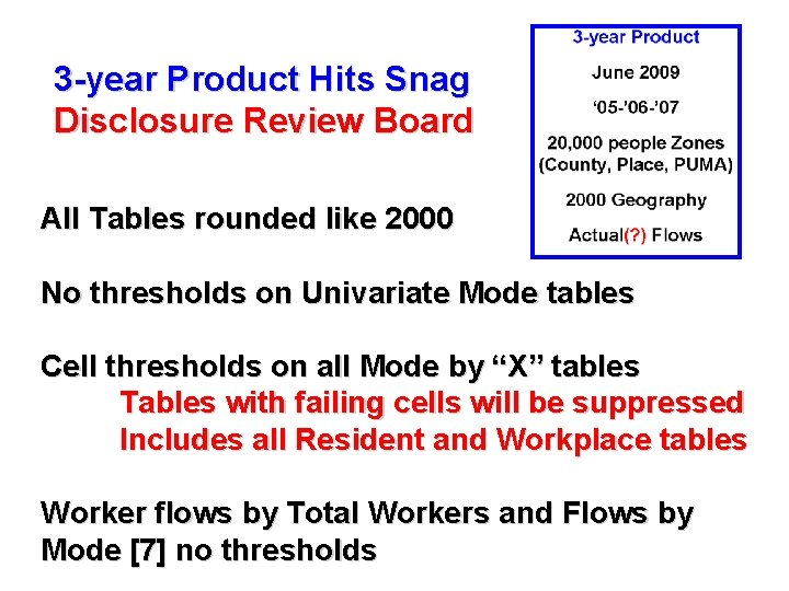 3 -year Product Hits Snag Disclosure Review Board All Tables rounded like 2000 No