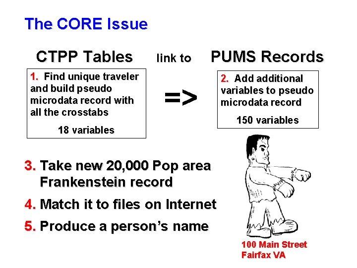 The CORE Issue CTPP Tables 1. Find unique traveler and build pseudo microdata record