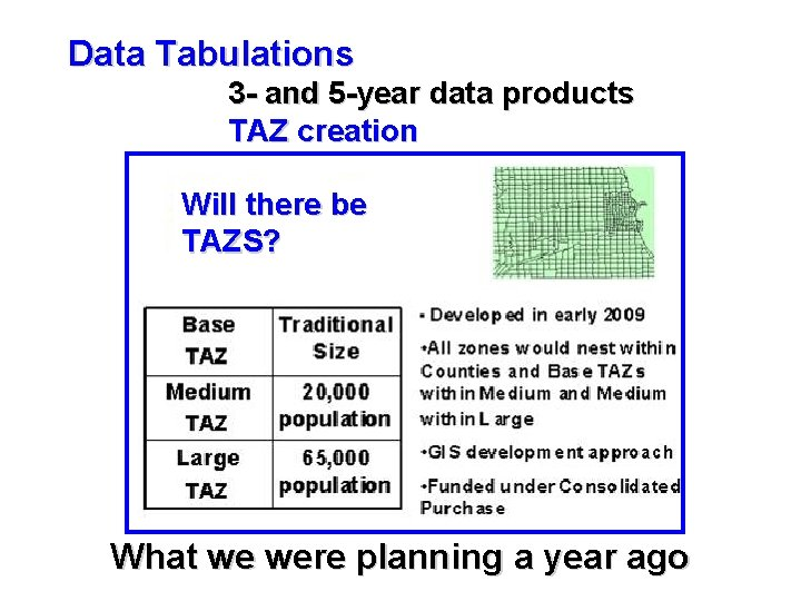 Data Tabulations 3 - and 5 -year data products TAZ creation Will there be