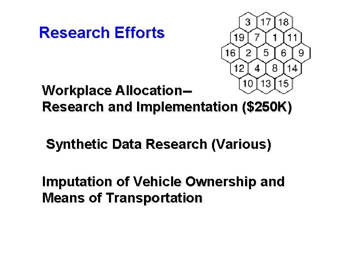 Research Efforts Workplace Allocation-Research and Implementation ($250 K) Synthetic Data Research (Various) Imputation of