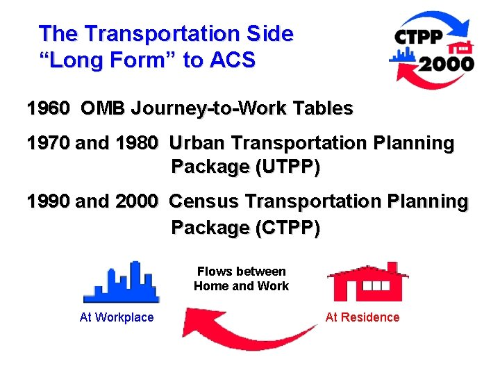"""The Transportation Side """"Long Form"""" to ACS 1960 OMB Journey-to-Work Tables 1970 and 1980"""