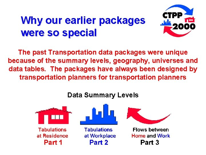 Why our earlier packages were so special The past Transportation data packages were unique