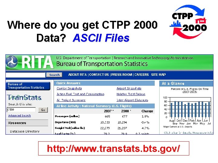 Where do you get CTPP 2000 Data? ASCII Files http: //www. transtats. bts. gov/