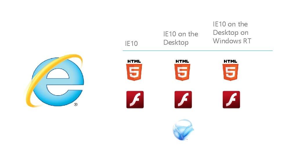 IE 10 on the Desktop on Windows RT