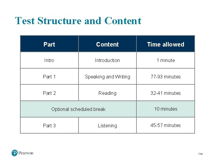 Test Structure and Content Part Content Time allowed Introduction 1 minute Part 1 Speaking