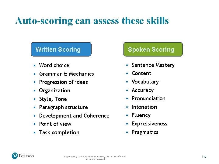 Auto-scoring can assess these skills Written Scoring • • • Word choice Grammar &