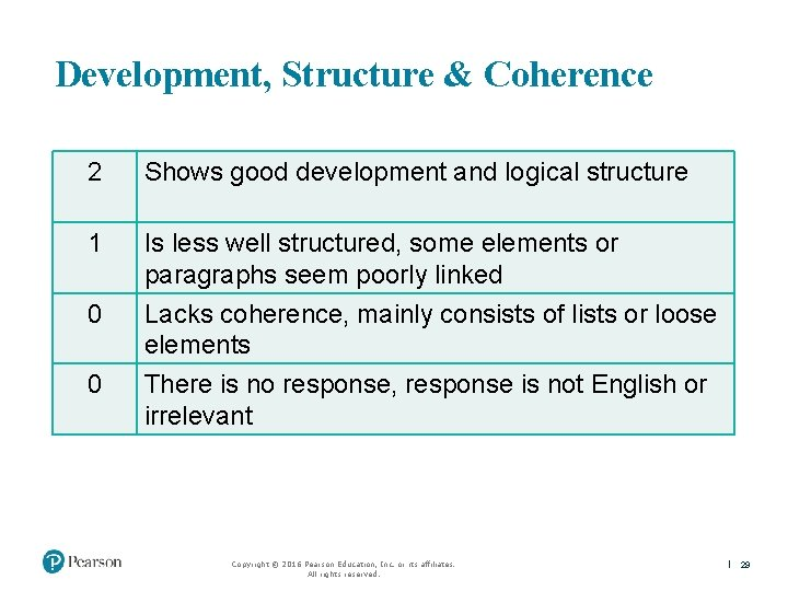 Development, Structure & Coherence 2 Shows good development and logical structure 1 Is less