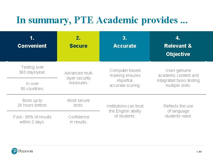 In summary, PTE Academic provides. . . 1. 2. 3. 4. Convenient Secure Accurate