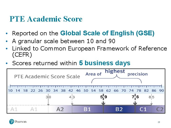 PTE Academic Score • Reported on the Global Scale of English (GSE) • A
