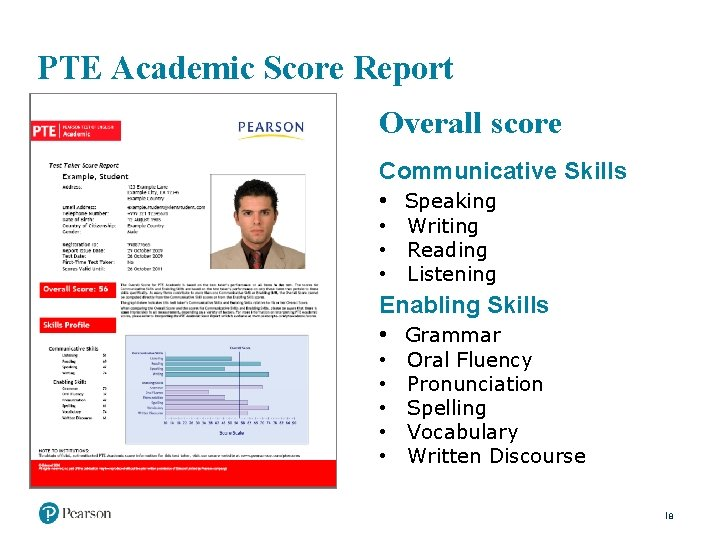 PTE Academic Score Report Overall score Communicative Skills • Speaking • • • Writing