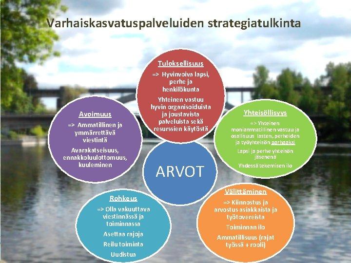 Varhaiskasvatuspalveluiden strategiatulkinta Tuloksellisuus Avoimuus => Ammatillinen ja ymmärrettävä viestintä Avarakatseisuus, ennakkoluulottomuus, kuuleminen Rohkeus =>
