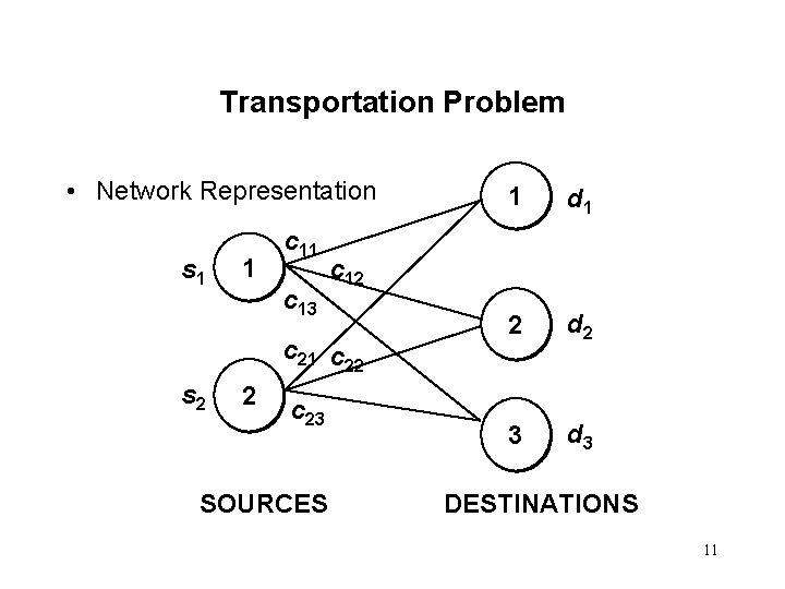 Transportation Problem • Network Representation s 1 1 c 13 2 c 23 SOURCES