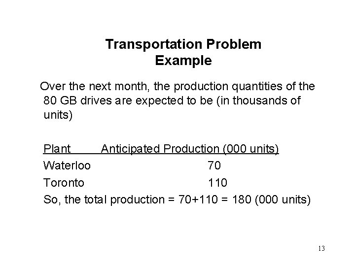 Transportation Problem Example Over the next month, the production quantities of the 80 GB