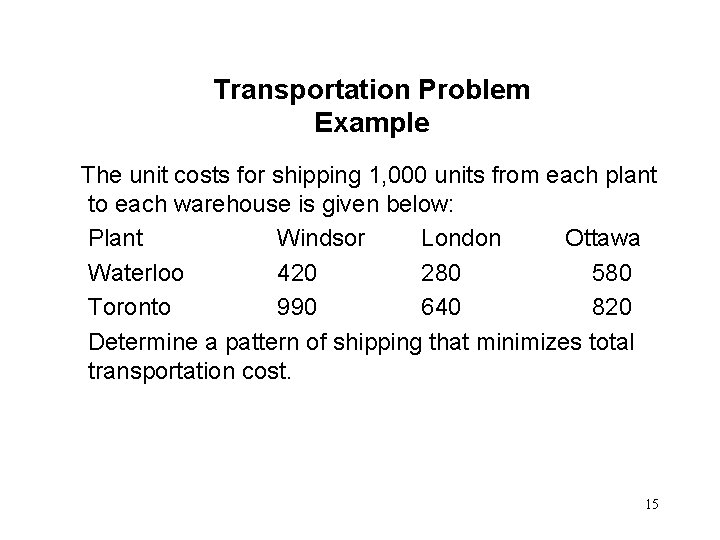 Transportation Problem Example The unit costs for shipping 1, 000 units from each plant