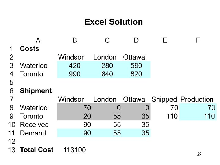 Excel Solution 29