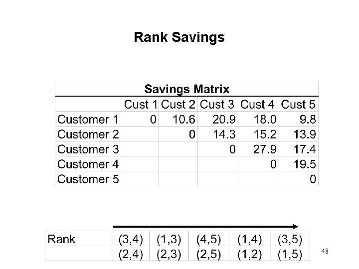 Rank Savings 48