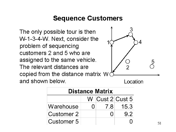 Sequence Customers The only possible tour is then W-1 -3 -4 -W. Next, consider