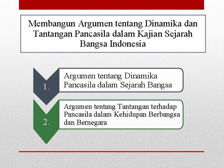 Membangun Argumen tentang Dinamika dan Tantangan Pancasila dalam Kajian Sejarah Bangsa Indonesia 1. Argumen