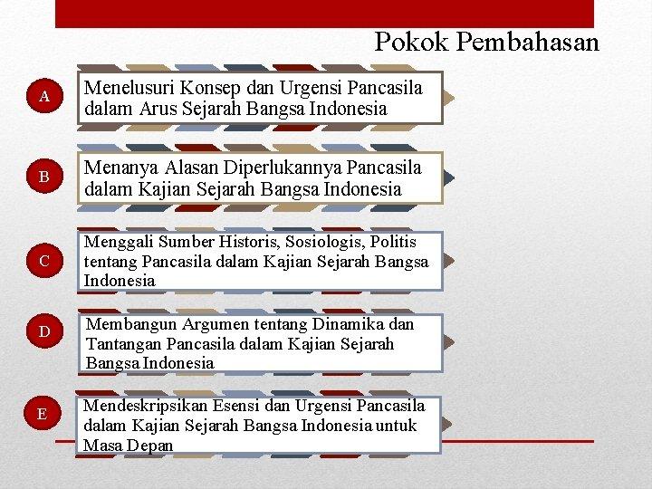 Pokok Pembahasan A Menelusuri Konsep dan Urgensi Pancasila dalam Arus Sejarah Bangsa Indonesia B