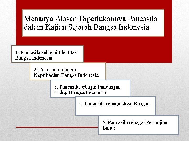 Menanya Alasan Diperlukannya Pancasila dalam Kajian Sejarah Bangsa Indonesia 1. Pancasila sebagai Identitas Bangsa
