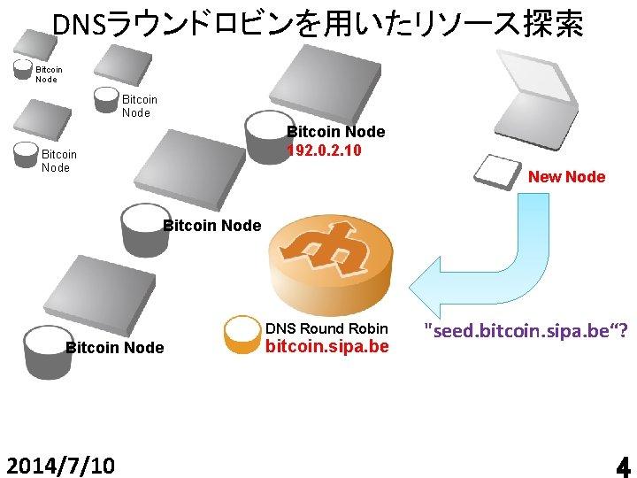 Blockchain, c'è chi vuole usarla per registrare i siti internet - Wired