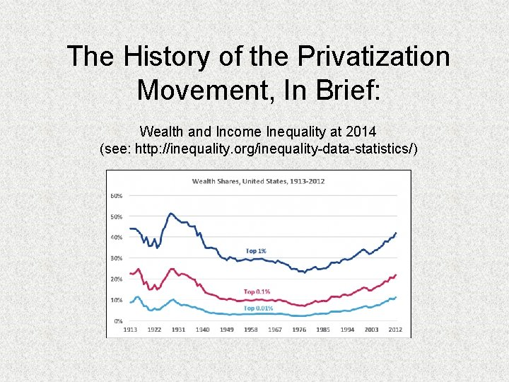 The History of the Privatization Movement, In Brief: Wealth and Income Inequality at